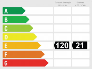 Energy Performance Rating 712551 - Apartment For sale in Elviria, Marbella, Málaga, Spain